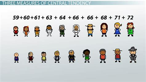 Central Tendency: Measures, Definition & Examples - Video