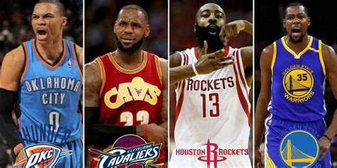 Quiz: Which Best NBA Player Are You Most Like? - BestFunQuiz