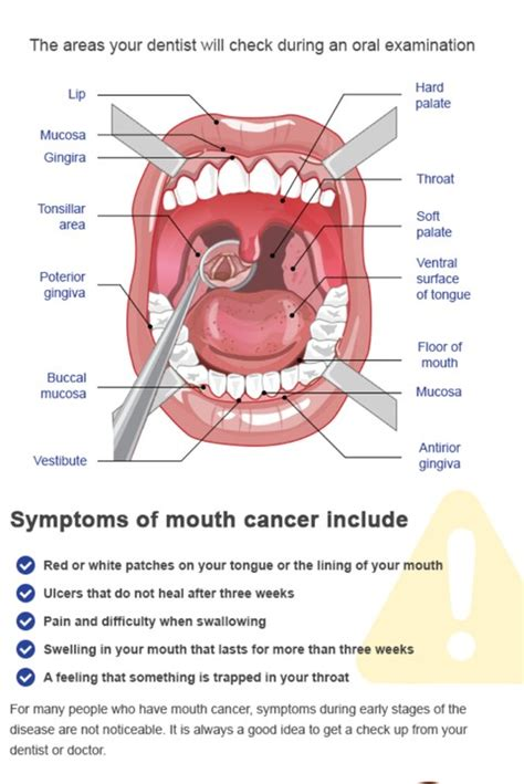 Why MouthAction Could Give You Mouth Cancer - Health - Nigeria